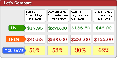 Lockout Tags Price Comparison Chart